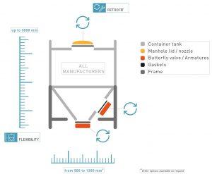 Lot Rehomy Cage /à App/âts de P/êche en M/étal avec Mangeoire de P/êche Au Plomb Plongeur Accessoires de P/êche 5Pcs